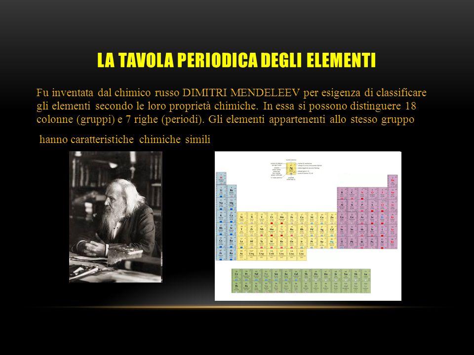 LA TAVOLA PERIODICA DEGLI ELEMENTI Fu inventata dal chimico russo DIMITRI MENDELEEV per esigenza di classificare gli elementi secondo le loro proprietà chimiche.