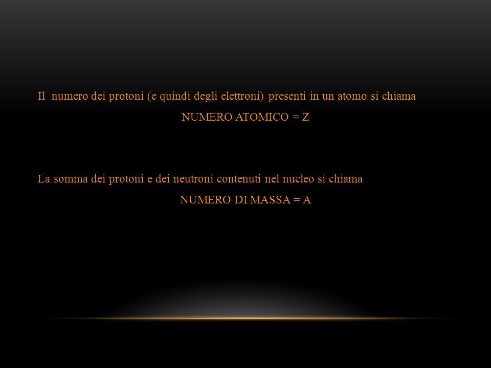 Il numero dei protoni (e quindi degli elettroni) presenti in un atomo si chiama NUMERO ATOMICO = Z La somma dei protoni e dei neutroni contenuti nel nucleo si chiama NUMERO DI MASSA = A