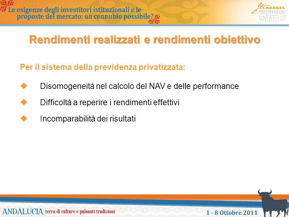 Rendimenti realizzati e rendimenti obiettivo Per il sistema della previdenza privatizzata: Disomogeneità nel calcolo del NAV e delle performance Diffi