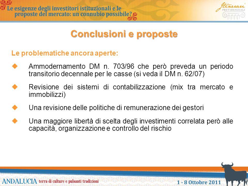 Conclusioni e proposte Le problematiche ancora aperte: Ammodernamento DM n. 703/96 che però preveda un periodo transitorio decennale per le casse (si