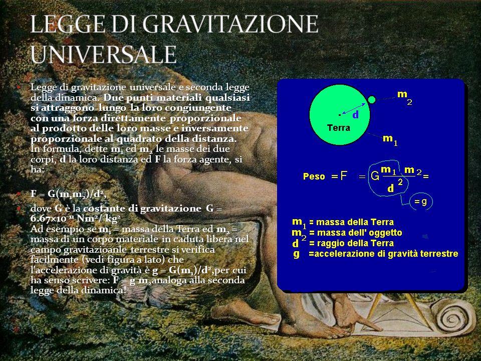 Il metodo newtoniano, fondamentale nell'evoluzione delle sue scoperte scientifiche, consisteva, secondo il pensatore, in due parti fondamentali, ovver