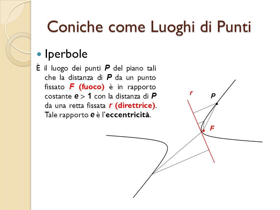 Coniche come Luoghi di Punti Iperbole È il luogo dei punti P del piano tali che la distanza di P da un punto fissato F (fuoco) è in rapporto costante