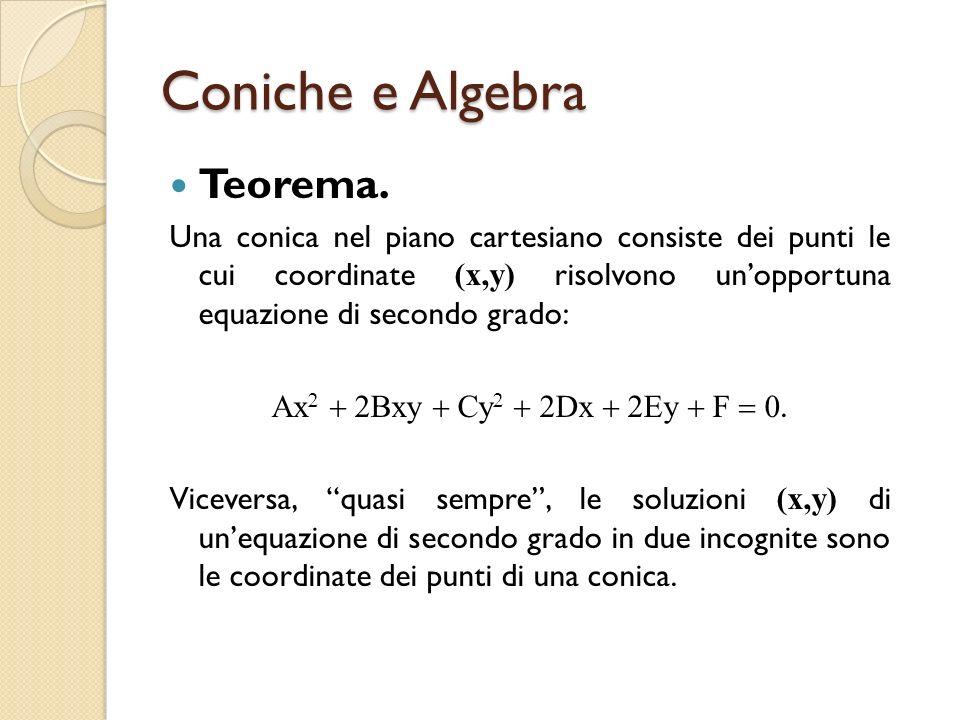 Coniche e Algebra Teorema. Una conica nel piano cartesiano consiste dei punti le cui coordinate (x,y) risolvono unopportuna equazione di secondo grado