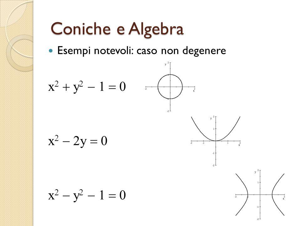 Coniche e Algebra Esempi notevoli: caso non degenere x y