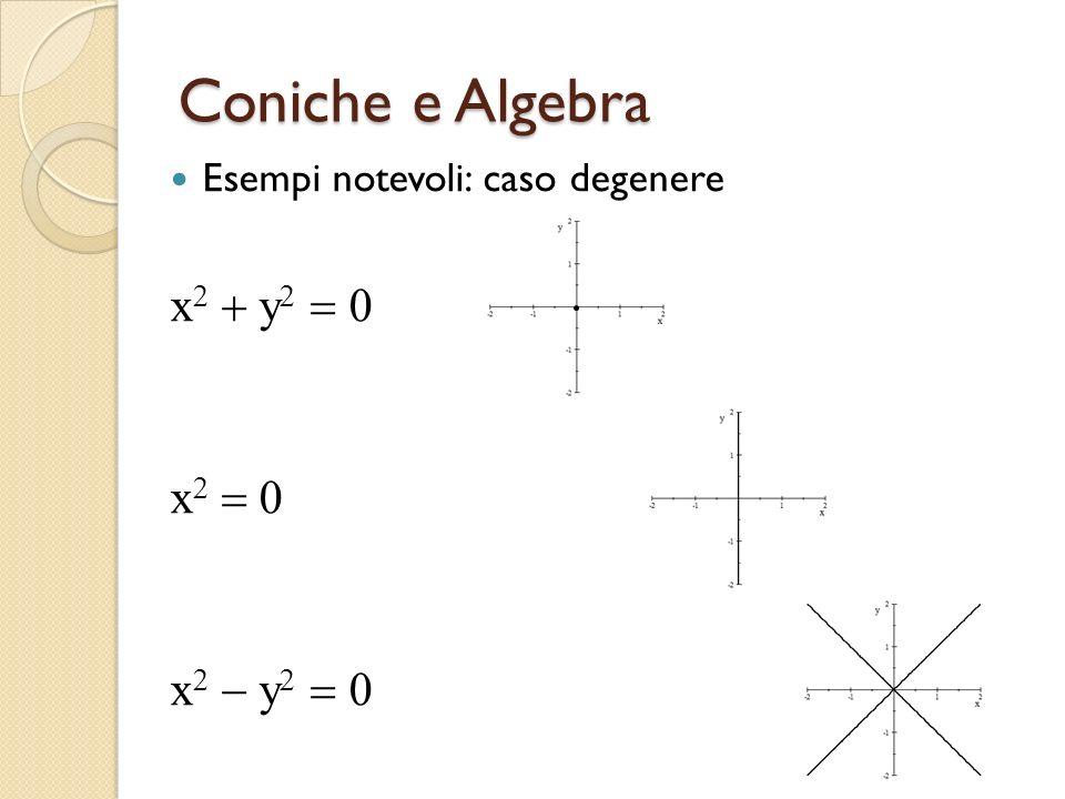 Coniche e Algebra Esempi notevoli: caso degenere x y x x y