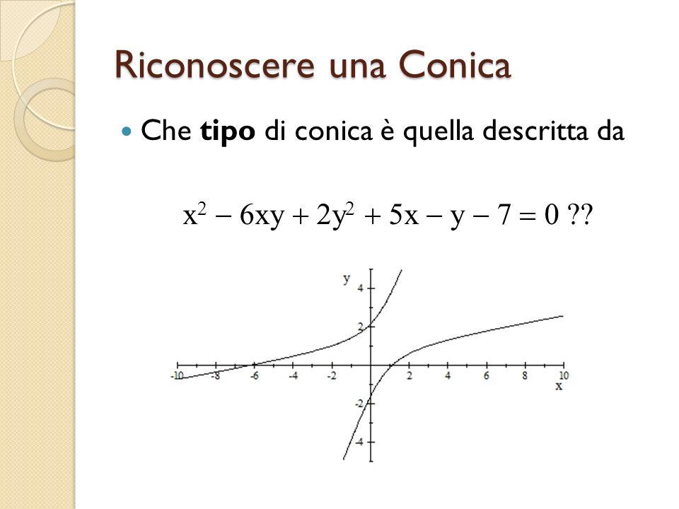 Riconoscere una Conica Che tipo di conica è quella descritta da x xy y x y