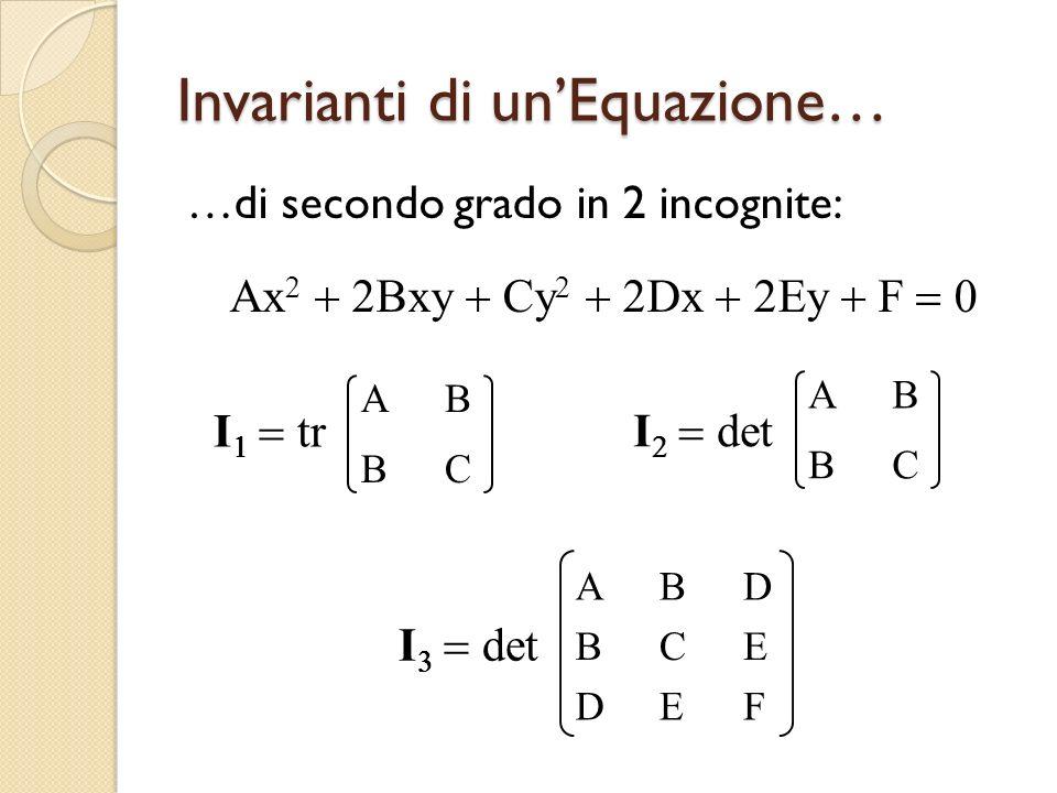 Invarianti di unEquazione… …di secondo grado in 2 incognite: Ax Bxy Cy Dx Ey F ABD BCE DEF AB BC I det I tr AB BC