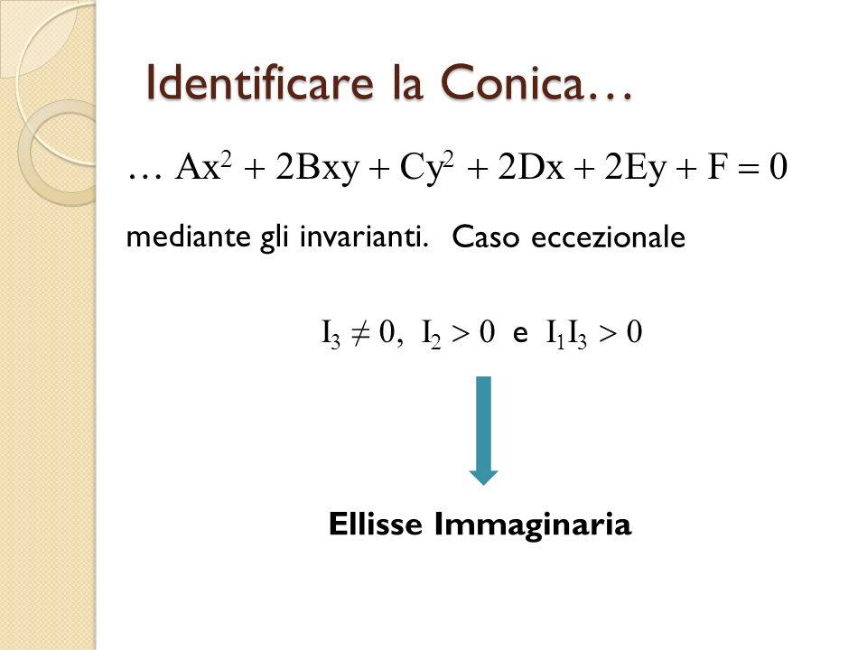 Identificare la Conica… … Ax Bxy Cy Dx Ey F mediante gli invarianti. I 0, I e I I Caso eccezionale Ellisse Immaginaria