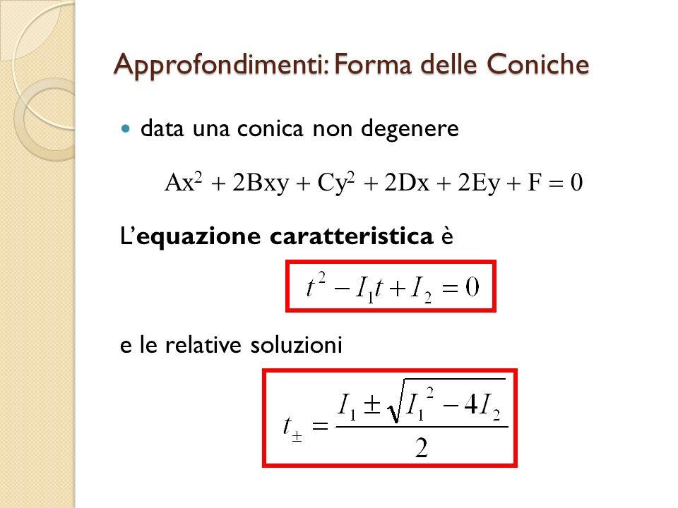 Approfondimenti: Forma delle Coniche data una conica non degenere Ax Bxy Cy Dx Ey F Lequazione caratteristica è e le relative soluzioni