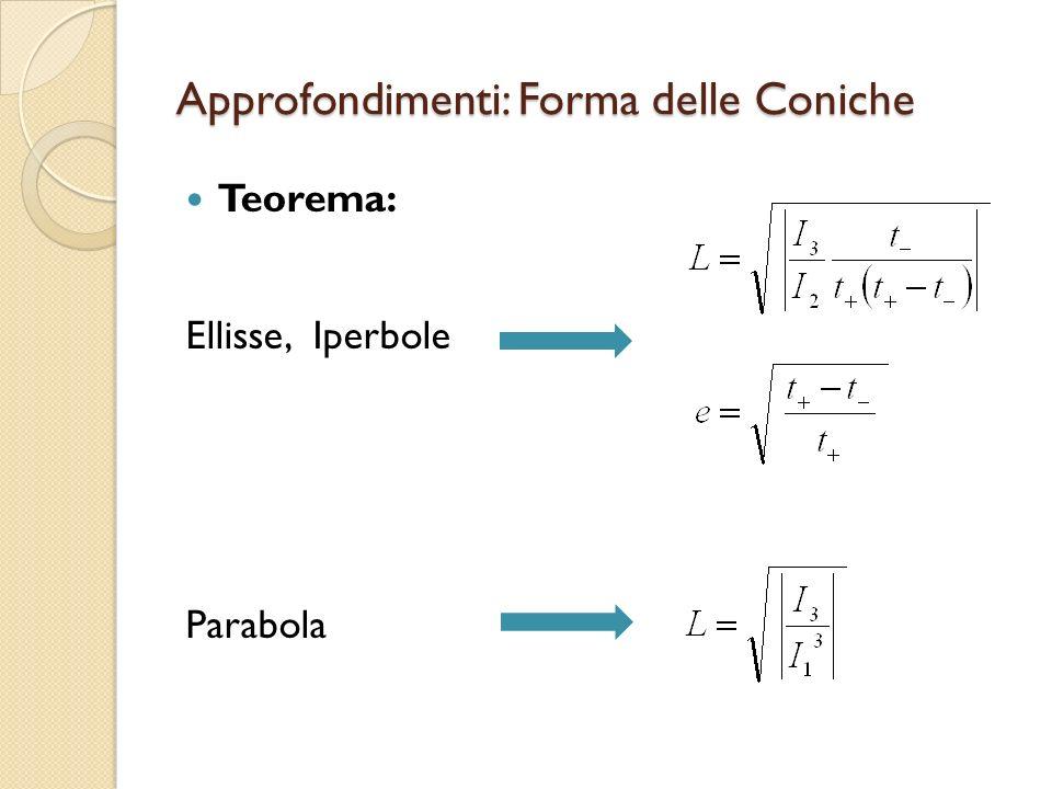 Approfondimenti: Forma delle Coniche Teorema: Ellisse, Iperbole Parabola