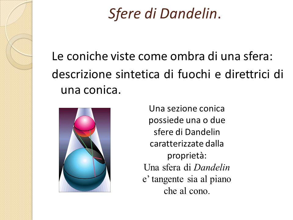 Sfere di Dandelin. Le coniche viste come ombra di una sfera: descrizione sintetica di fuochi e direttrici di una conica. Una sezione conica possiede u