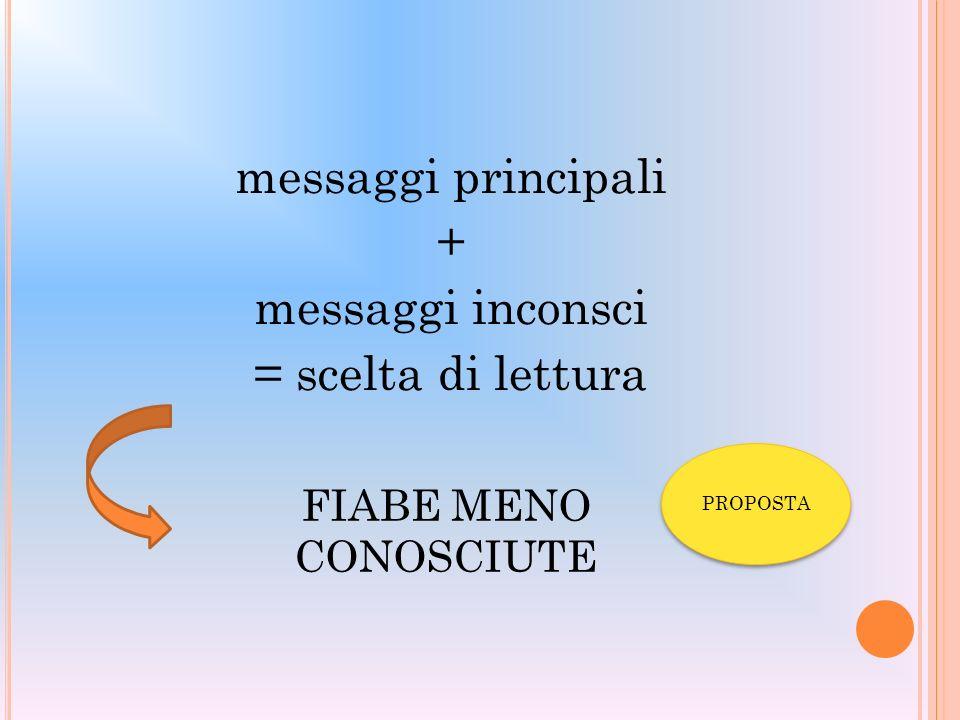 messaggi principali + messaggi inconsci = scelta di lettura FIABE MENO CONOSCIUTE PROPOSTA PROPOSTA