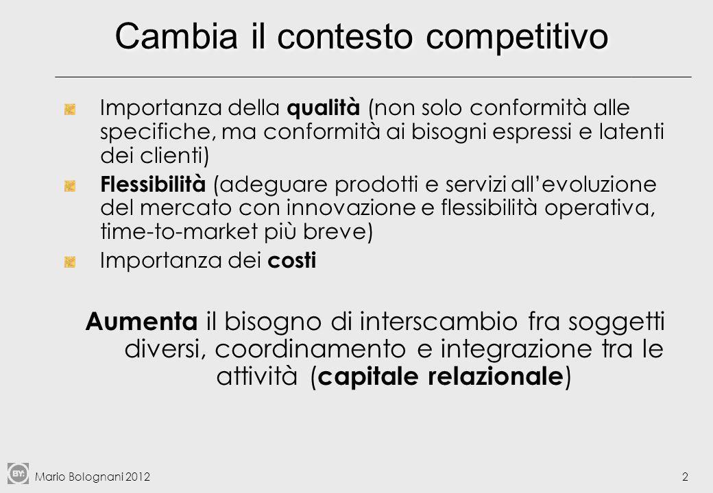 Mario Bolognani 201213 Il processo è orizzontale (interfunzionale) Flusso dei processi Fornitori esterni Clienti esterni
