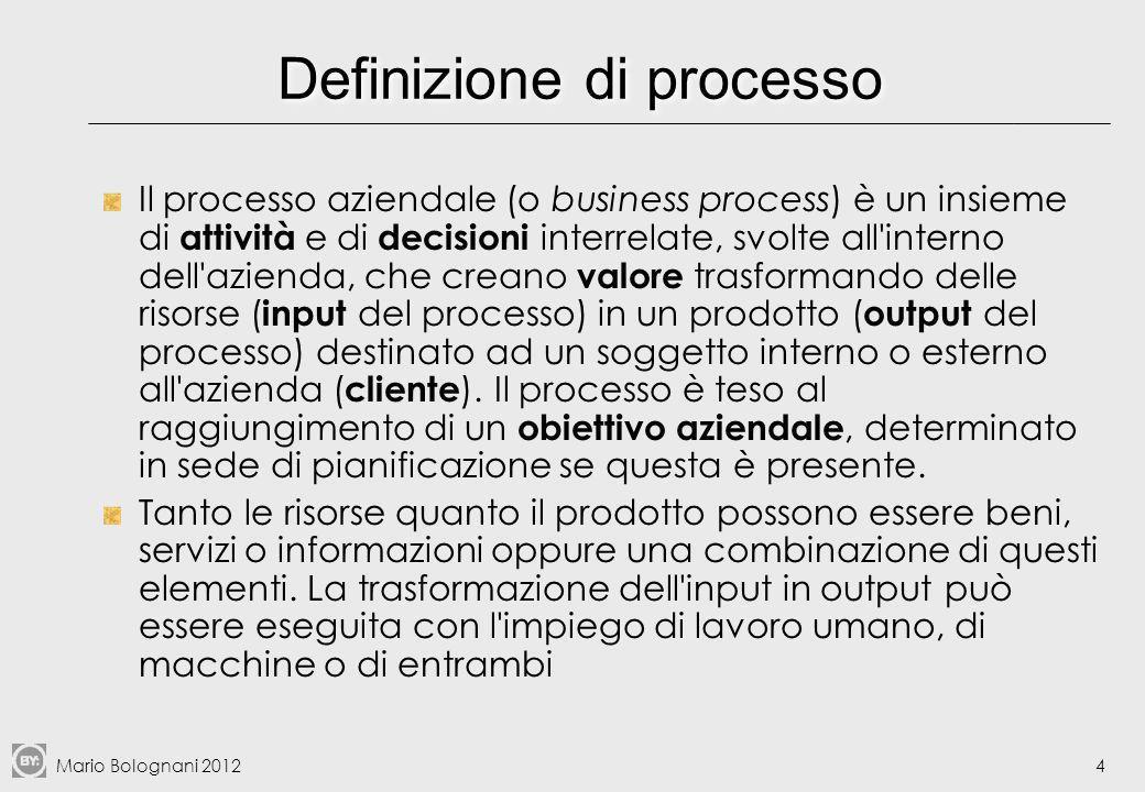 Mario Bolognani 20125 Definizione di processo… Processo software: Attraverso il processo software i requisiti dellutente vengono tradotti in specifiche funzionali, le specifiche funzionali in specifiche di progetto, le specifiche di progetto in codice, che viene quindi sottoposto a collaudi, documentato e rilasciato per luso da parte dellutente finale (glossario IEEE)