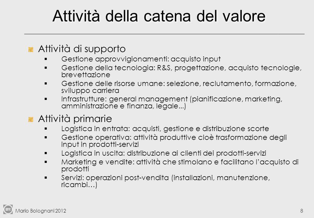 Mario Bolognani 201219 Mappa dei processi Realizzare la mappa dei processi primari e di supporto indicando per ogni processo: Codice e nome del processo Fornitore Cliente Contenuto sintetico del processo Indicatori, baseline e target