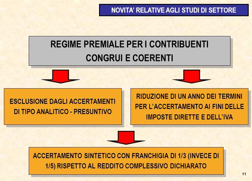 ESCLUSIONE DAGLI ACCERTAMENTI DI TIPO ANALITICO - PRESUNTIVO 11 REGIME PREMIALE PER I CONTRIBUENTI CONGRUI E COERENTI ACCERTAMENTO SINTETICO CON FRANCHIGIA DI 1/3 (INVECE DI 1/5) RISPETTO AL REDDITO COMPLESSIVO DICHIARATO RIDUZIONE DI UN ANNO DEI TERMINI PER LACCERTAMENTO AI FINI DELLE IMPOSTE DIRETTE E DELLIVA NOVITA RELATIVE AGLI STUDI DI SETTORE