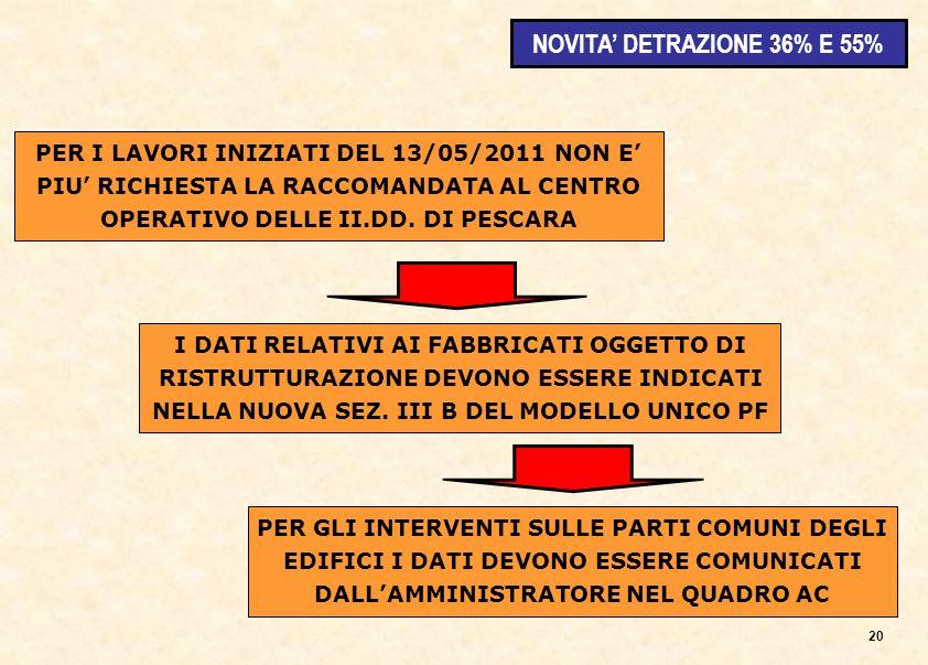 PER I LAVORI INIZIATI DEL 13/05/2011 NON E PIU RICHIESTA LA RACCOMANDATA AL CENTRO OPERATIVO DELLE II.DD.