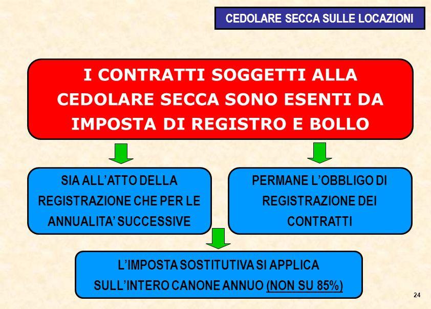 I CONTRATTI SOGGETTI ALLA CEDOLARE SECCA SONO ESENTI DA IMPOSTA DI REGISTRO E BOLLO SIA ALLATTO DELLA REGISTRAZIONE CHE PER LE ANNUALITA SUCCESSIVE PERMANE LOBBLIGO DI REGISTRAZIONE DEI CONTRATTI LIMPOSTA SOSTITUTIVA SI APPLICA SULLINTERO CANONE ANNUO (NON SU 85%) 24 CEDOLARE SECCA SULLE LOCAZIONI