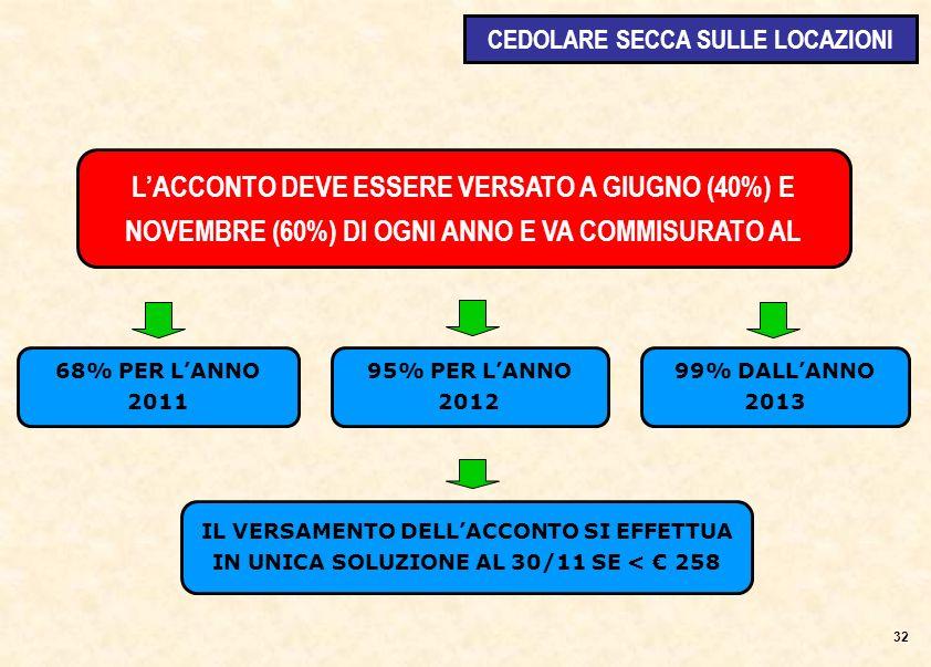 LACCONTO DEVE ESSERE VERSATO A GIUGNO (40%) E NOVEMBRE (60%) DI OGNI ANNO E VA COMMISURATO AL 68% PER LANNO 2011 IL VERSAMENTO DELLACCONTO SI EFFETTUA IN UNICA SOLUZIONE AL 30/11 SE < 258 95% PER LANNO 2012 99% DALLANNO 2013 32 CEDOLARE SECCA SULLE LOCAZIONI