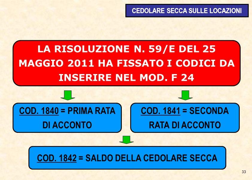 LA RISOLUZIONE N. 59/E DEL 25 MAGGIO 2011 HA FISSATO I CODICI DA INSERIRE NEL MOD.