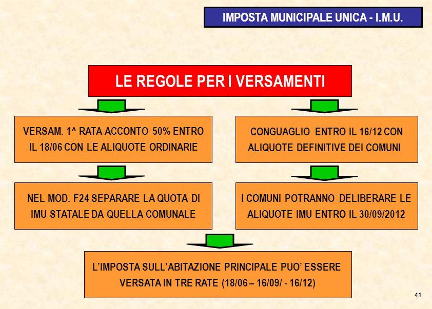 LE REGOLE PER I VERSAMENTI VERSAM.