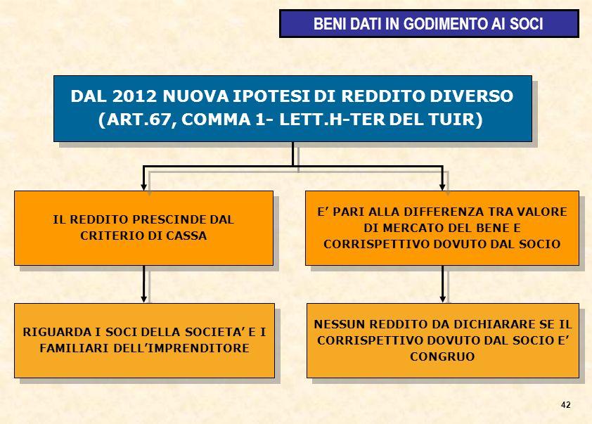 IL REDDITO PRESCINDE DAL CRITERIO DI CASSA E PARI ALLA DIFFERENZA TRA VALORE DI MERCATO DEL BENE E CORRISPETTIVO DOVUTO DAL SOCIO DAL 2012 NUOVA IPOTESI DI REDDITO DIVERSO (ART.67, COMMA 1- LETT.H-TER DEL TUIR) DAL 2012 NUOVA IPOTESI DI REDDITO DIVERSO (ART.67, COMMA 1- LETT.H-TER DEL TUIR) RIGUARDA I SOCI DELLA SOCIETA E I FAMILIARI DELLIMPRENDITORE NESSUN REDDITO DA DICHIARARE SE IL CORRISPETTIVO DOVUTO DAL SOCIO E CONGRUO 42 BENI DATI IN GODIMENTO AI SOCI