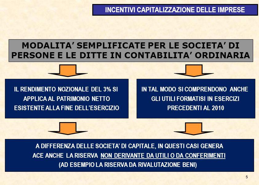 DALLESERCIZIO 2012 SI APPLICA UNA MAGGIORAZIONE DELLALIQUOTA IRES DEL 10,50% SI CONSIDERANO DI COMODO LE SOCIETA CHE REGISTRANO PERDITE PER TRE ESERCIZI CONSECUTIVI (ANCHE SE SUPERANO I RICAVI MINIMI) ALLE SOLE SOCIETA DI COMODO COSTITUITE SOTTOFORMA DI SOCIETA DI CAPITALI STESSA SORTE ALLE SOCIETA IN PERDITA PER DUE ESERCIZI SU TRE E UN ANNO CON REDDITO INFERIORE A QUELLO VIRTUALE EX ART.30, COMMA 3 LEGGE 724/94 NUOVA NORMATIVA SOCIETA DI COMODO 6 ULTIMA ANCORA DI SALVATAGGIO: LISTANZA DI INTERPELLO DISAPPLICATIVO