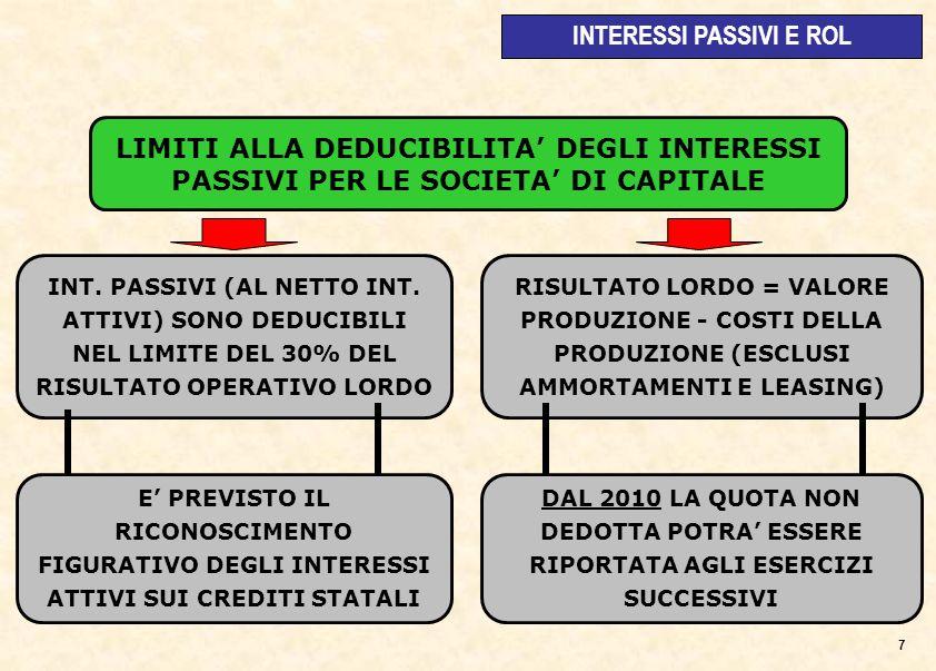 LIMITI ALLA DEDUCIBILITA DEGLI INTERESSI PASSIVI PER LE SOCIETA DI CAPITALE INT.