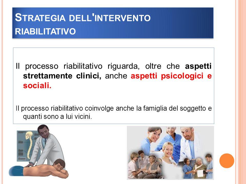 S TRATEGIA DELL INTERVENTO RIABILITATIVO Il processo riabilitativo riguarda, oltre che aspetti strettamente clinici, anche aspetti psicologici e sociali.