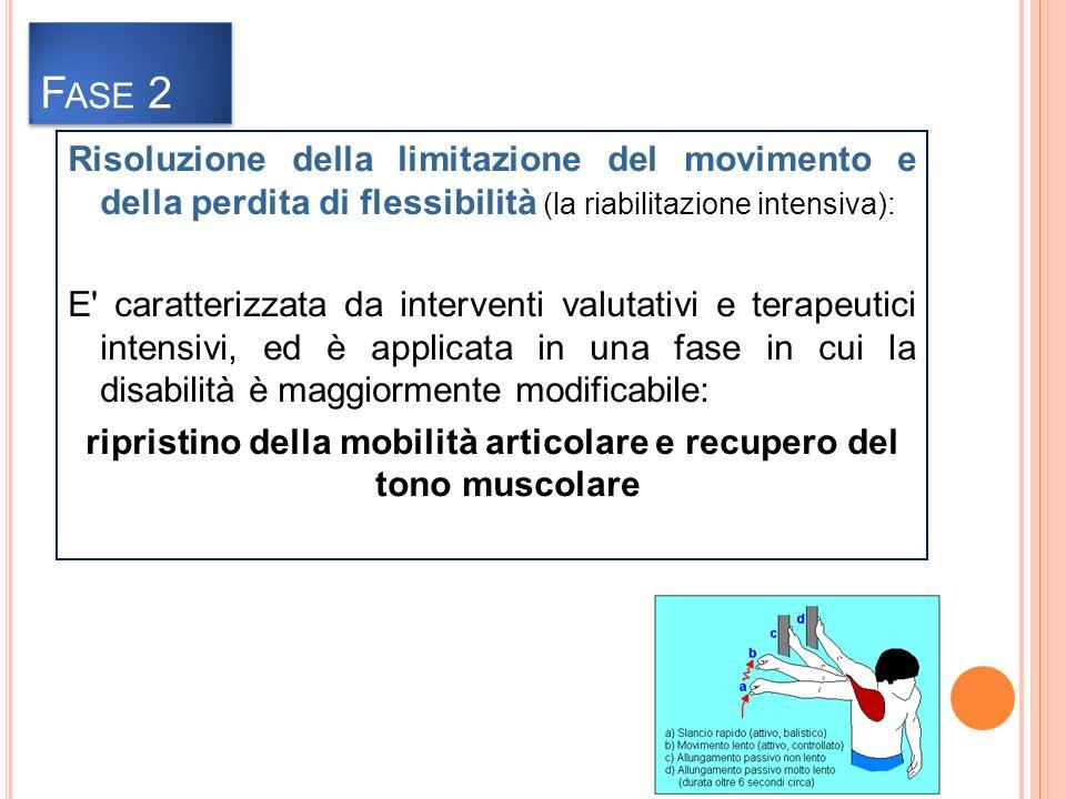 Risoluzione della limitazione del movimento e della perdita di flessibilità (la riabilitazione intensiva): E caratterizzata da interventi valutativi e terapeutici intensivi, ed è applicata in una fase in cui la disabilità è maggiormente modificabile: ripristino della mobilità articolare e recupero del tono muscolare F ASE 2