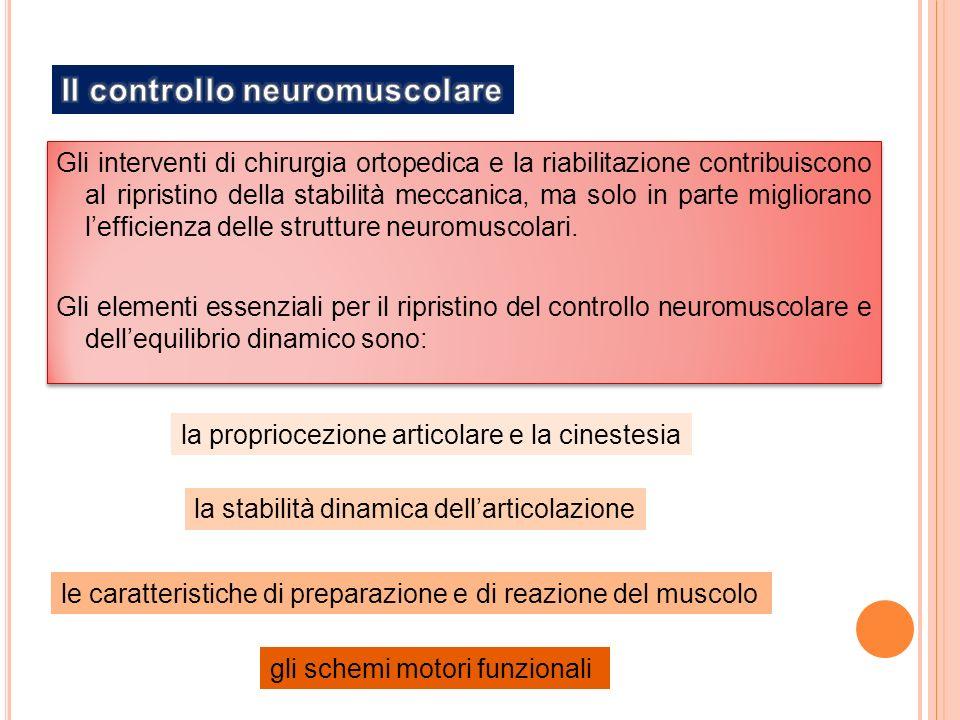 Gli interventi di chirurgia ortopedica e la riabilitazione contribuiscono al ripristino della stabilità meccanica, ma solo in parte migliorano lefficienza delle strutture neuromuscolari.