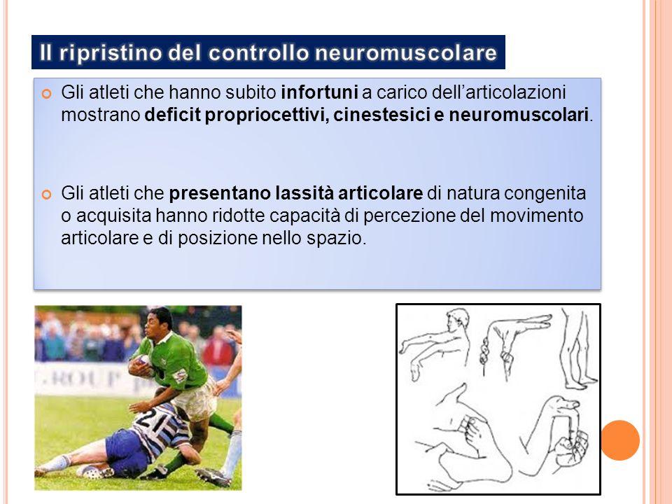 Gli atleti che hanno subito infortuni a carico dellarticolazioni mostrano deficit propriocettivi, cinestesici e neuromuscolari.
