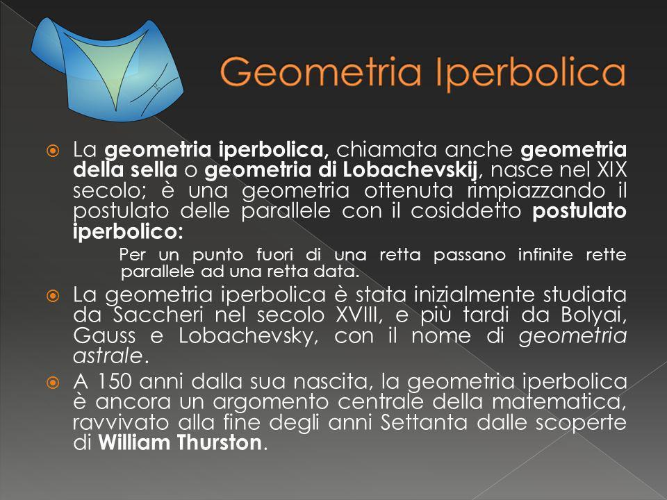 La geometria iperbolica, chiamata anche geometria della sella o geometria di Lobachevskij, nasce nel XIX secolo; è una geometria ottenuta rimpiazzando