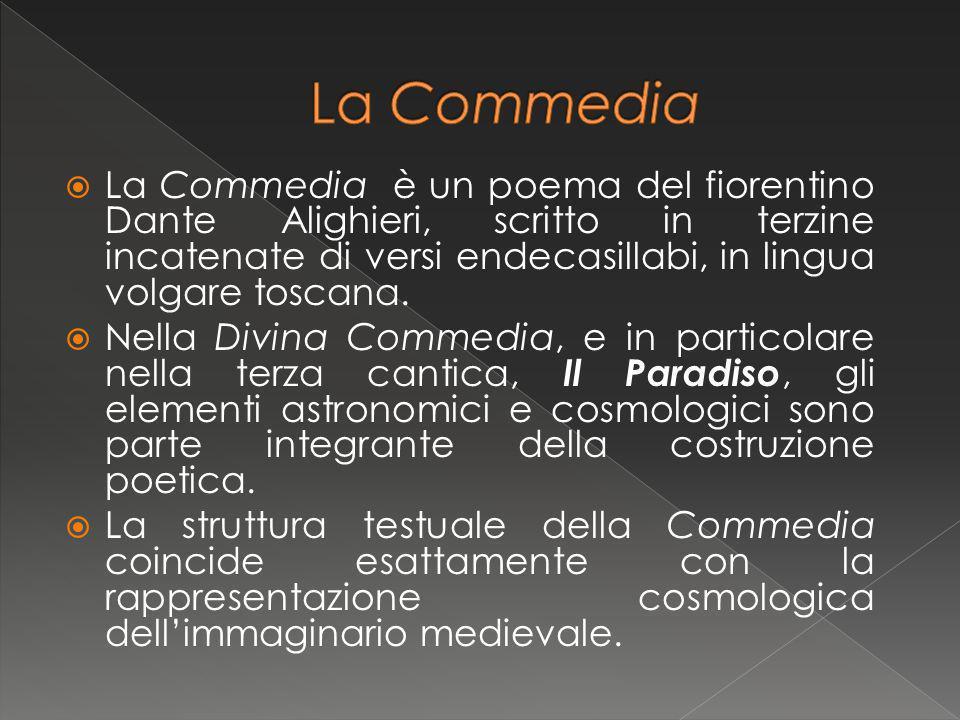 La Commedia è un poema del fiorentino Dante Alighieri, scritto in terzine incatenate di versi endecasillabi, in lingua volgare toscana. Nella Divina C