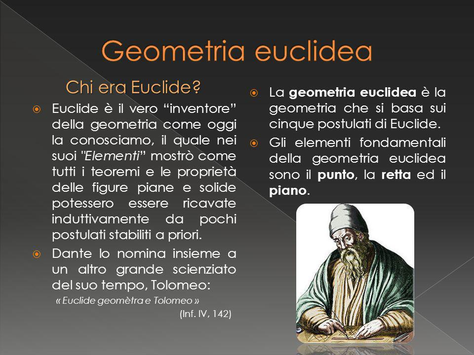 Qui sono riportati i 5 postulati di Euclide: 1.