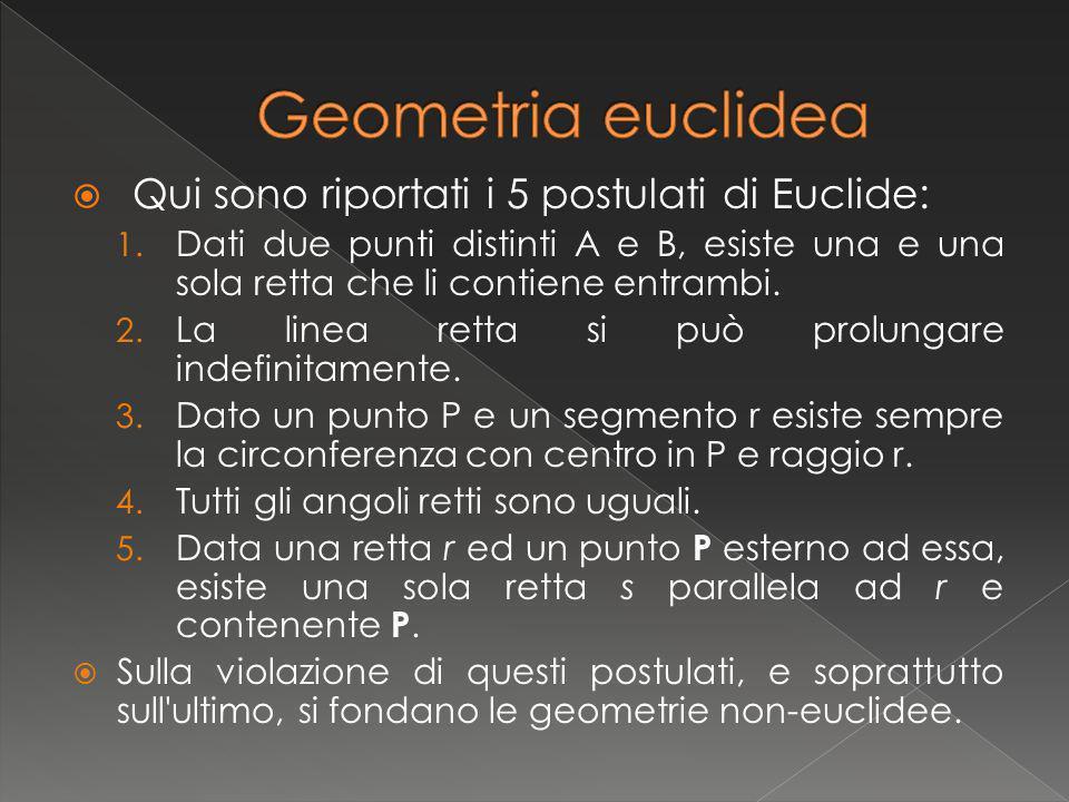 Qui sono riportati i 5 postulati di Euclide: 1. Dati due punti distinti A e B, esiste una e una sola retta che li contiene entrambi. 2. La linea retta
