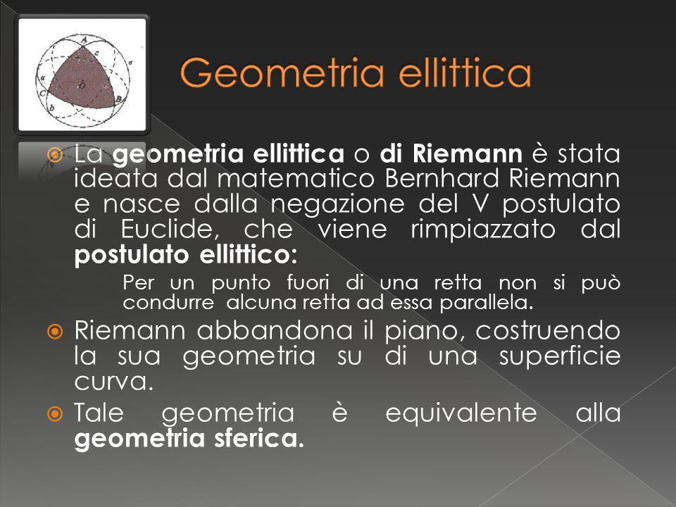 La geometria ellittica o di Riemann è stata ideata dal matematico Bernhard Riemann e nasce dalla negazione del V postulato di Euclide, che viene rimpi