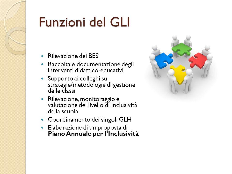 Funzioni del GLI Rilevazione dei BES Raccolta e documentazione degli interventi didattico-educativi Supporto ai colleghi su strategie/metodologie di g