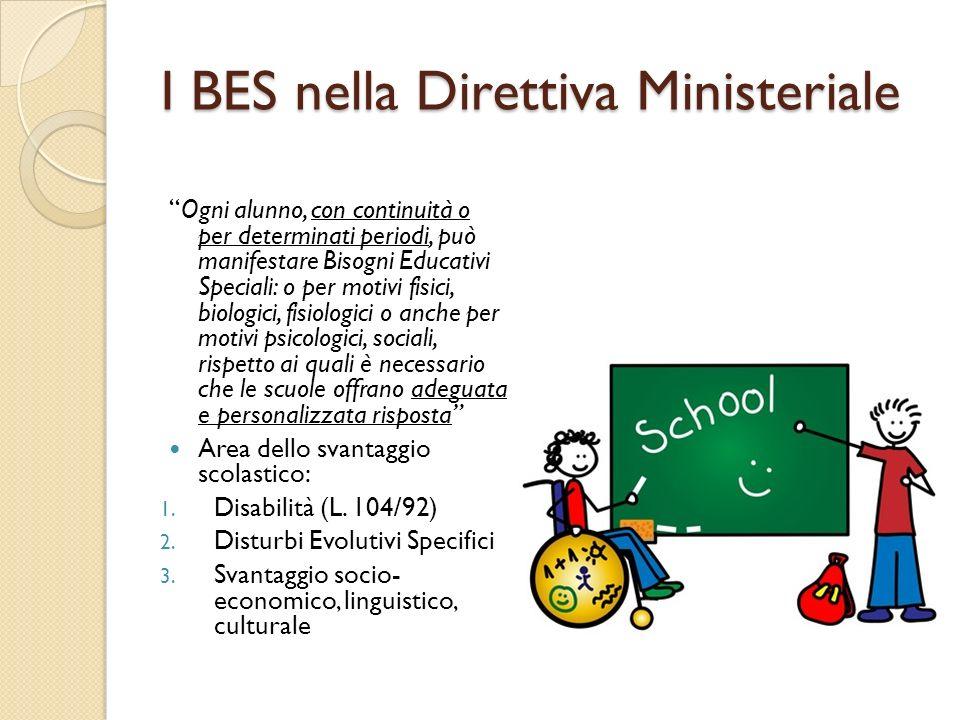 I BES nella Direttiva Ministeriale Ogni alunno, con continuità o per determinati periodi, può manifestare Bisogni Educativi Speciali: o per motivi fis