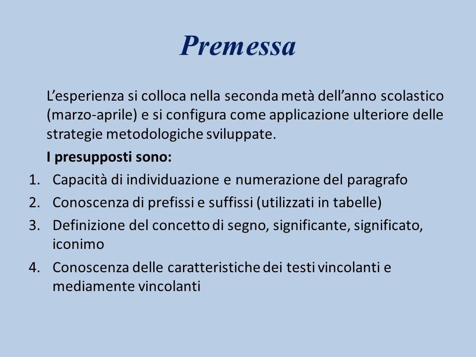 Premessa Lesperienza si colloca nella seconda metà dellanno scolastico (marzo-aprile) e si configura come applicazione ulteriore delle strategie metodologiche sviluppate.