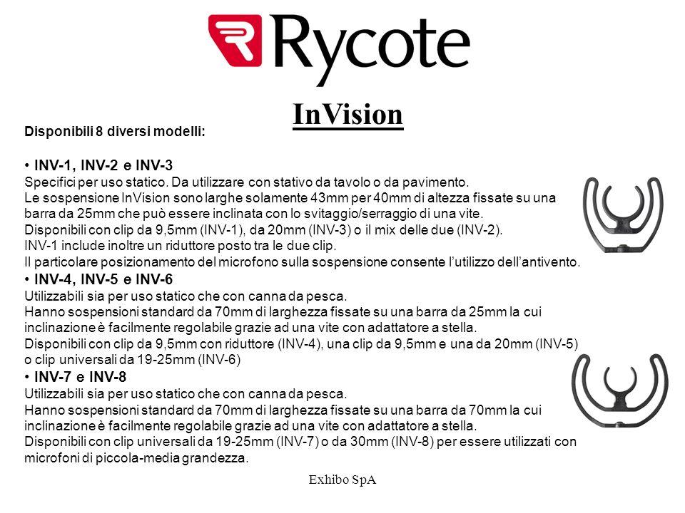 Exhibo SpA InVision Disponibili 8 diversi modelli: INV-1, INV-2 e INV-3 Specifici per uso statico.