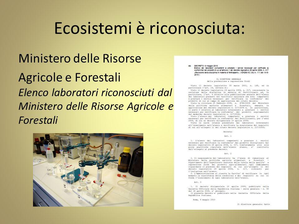 Ecosistemi è riconosciuta: Ministero delle Risorse Agricole e Forestali Elenco laboratori riconosciuti dal Ministero delle Risorse Agricole e Forestal