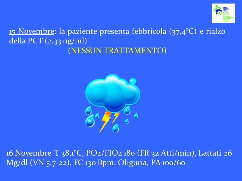 16 Novembre : T 38,1°C, PO2/FIO2 180 (FR 32 Atti/min), Lattati 26 Mg/dl (VN 5,7-22), FC 130 Bpm, Oliguria, PA 100/60 15 Novembre: la paziente presenta