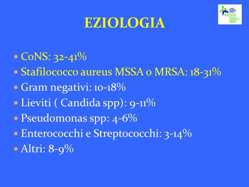 CoNS: 32-41% Stafilococco aureus MSSA o MRSA: 18-31% Gram negativi: 10-18% Lieviti ( Candida spp): 9-11% Pseudomonas spp: 4-6% Enterococchi e Streptoc