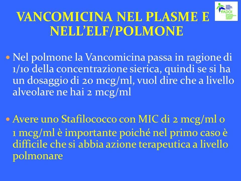 Nel polmone la Vancomicina passa in ragione di 1/10 della concentrazione sierica, quindi se si ha un dosaggio di 20 mcg/ml, vuol dire che a livello al