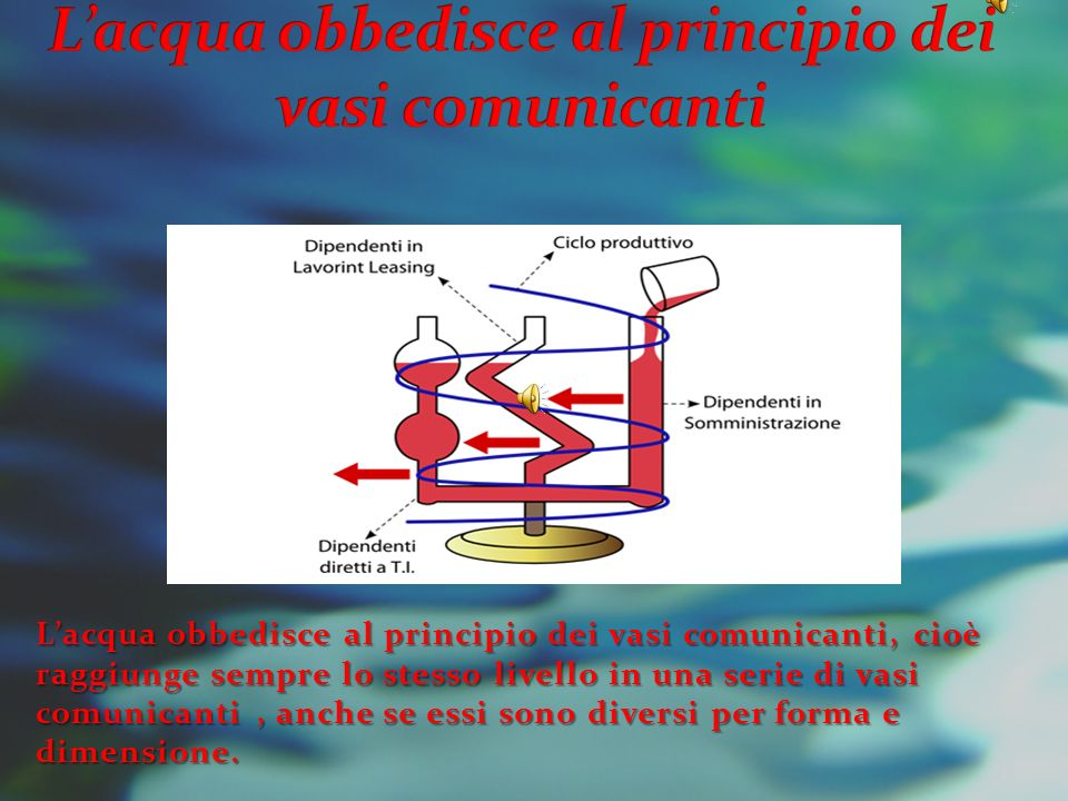 La mescolanza di due sostanze,di cui una sia lacqua,prende il nome di soluzione acquosa. Lacqua si dice solvente e laltra si dice soluto. Il soluto de