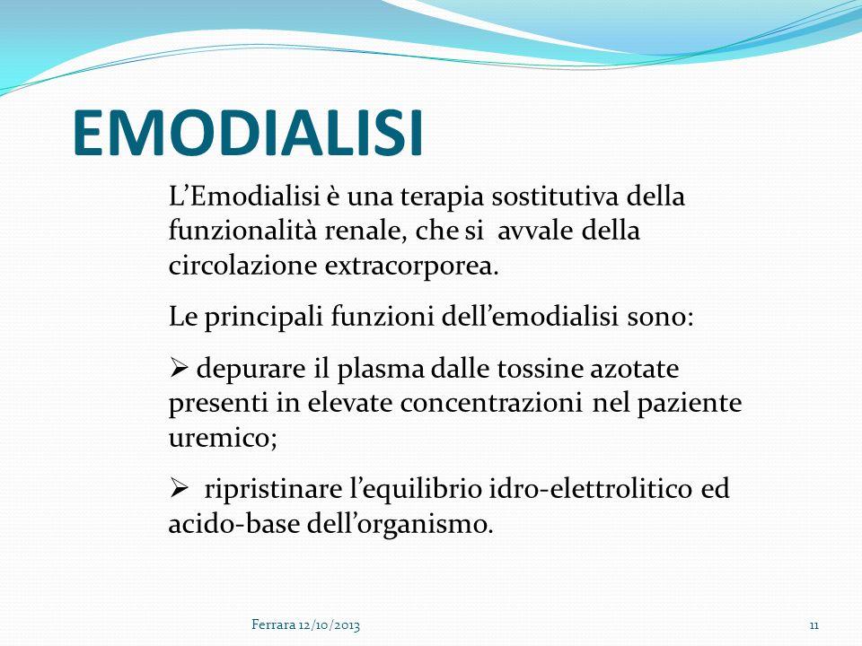 Ferrara 12/10/201311 EMODIALISI LEmodialisi è una terapia sostitutiva della funzionalità renale, che si avvale della circolazione extracorporea. Le pr