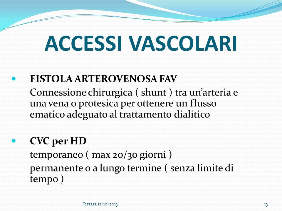 Ferrara 12/10/201313 ACCESSI VASCOLARI FISTOLA ARTEROVENOSA FAV Connessione chirurgica ( shunt ) tra unarteria e una vena o protesica per ottenere un