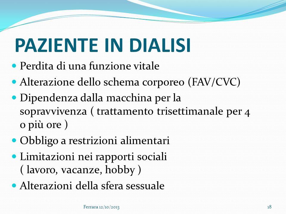 Ferrara 12/10/201318 PAZIENTE IN DIALISI Perdita di una funzione vitale Alterazione dello schema corporeo (FAV/CVC) Dipendenza dalla macchina per la s