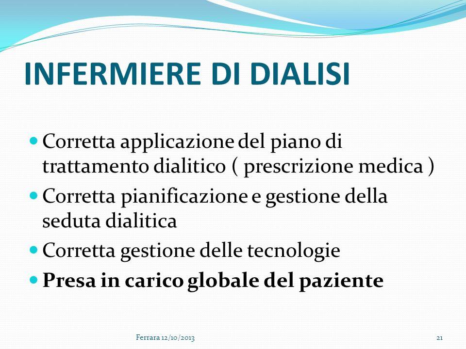 21 INFERMIERE DI DIALISI Corretta applicazione del piano di trattamento dialitico ( prescrizione medica ) Corretta pianificazione e gestione della sed